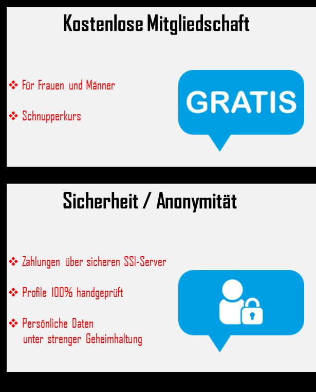 Flirtfair Grafik über die Vorteile / Facts